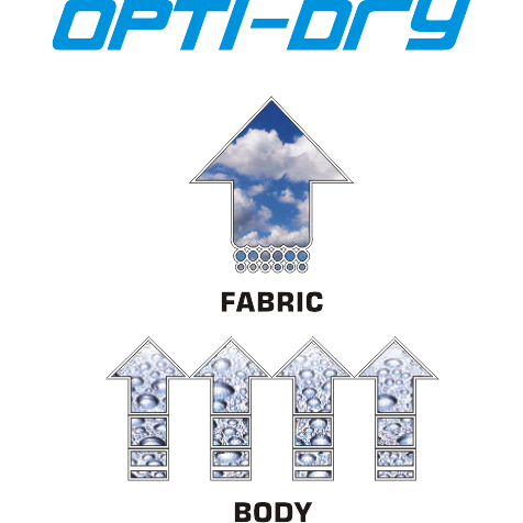 OPTI-DRY